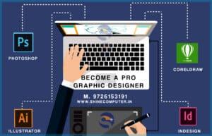 Career Opportunites in Graphic Designing